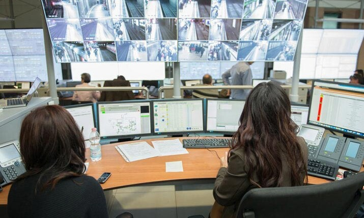 Video monitoring Security